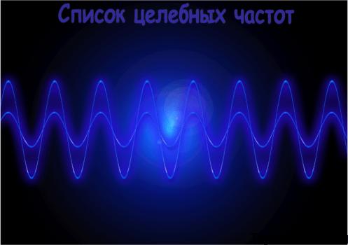 Киматика - исцеление звуком