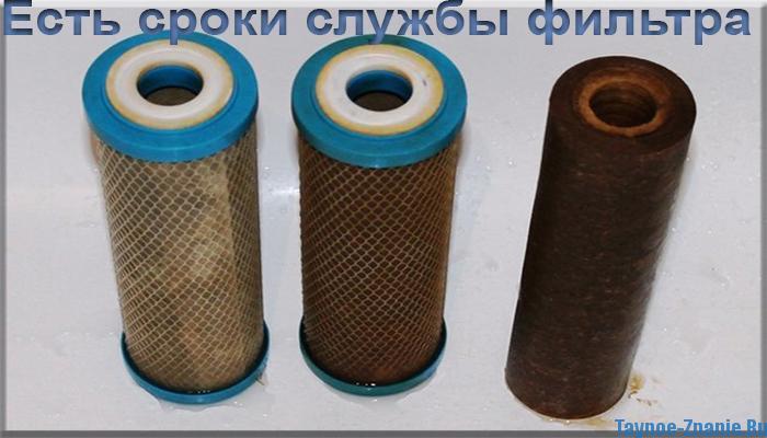 Фильтры для воды выбросить